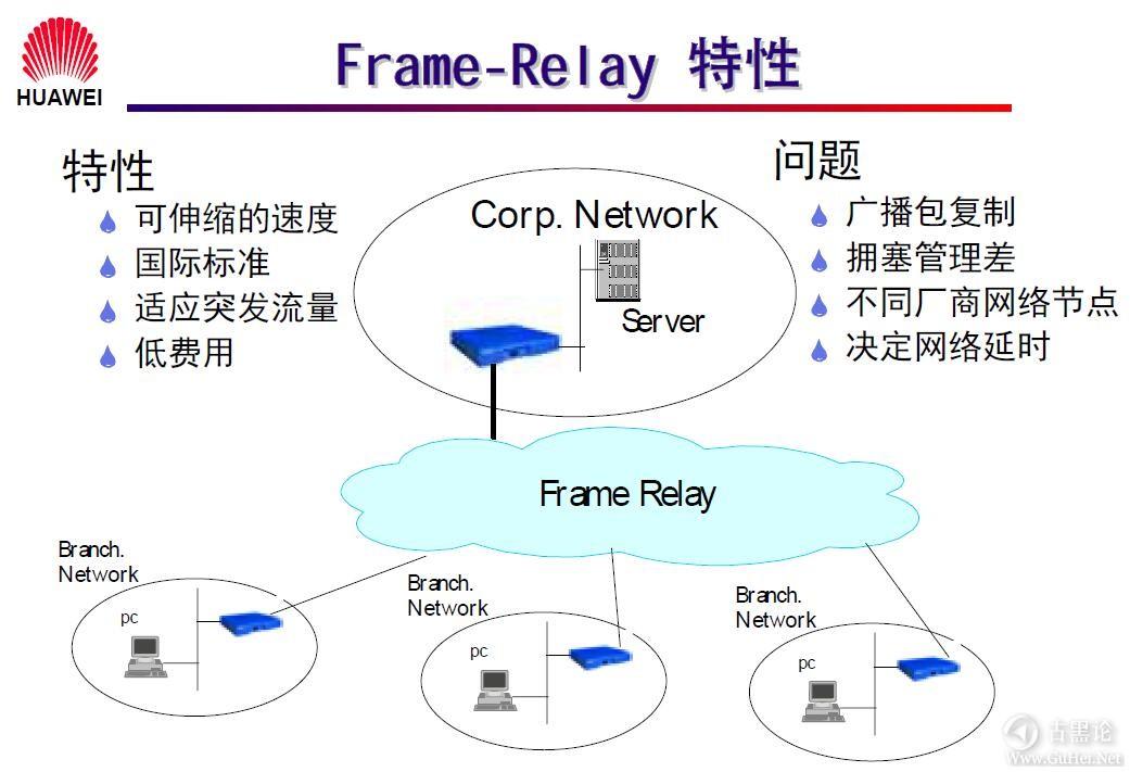 网络工程师之路_第一章|网络基础知识 24-Frame-Relay 特性.jpg