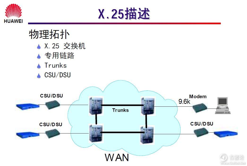 网络工程师之路_第一章|网络基础知识 25-X.25描述.jpg