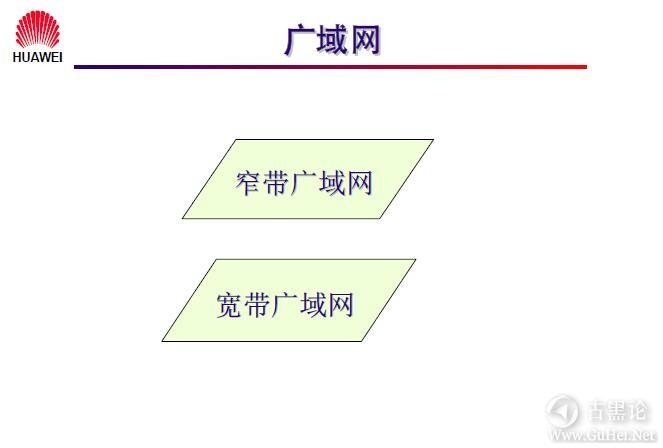 网络工程师之路_第二章|常见网络接口与线缆 13-广域网的类型.jpg