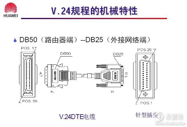 网络工程师之路_第二章|常见网络接口与线缆 18-V.24 接口规程的机械特性.jpg