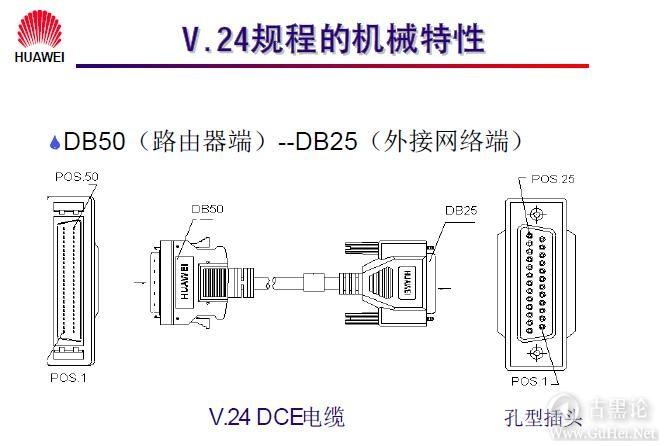网络工程师之路_第二章|常见网络接口与线缆 19-V.24 接口规程的机械特性(续).jpg