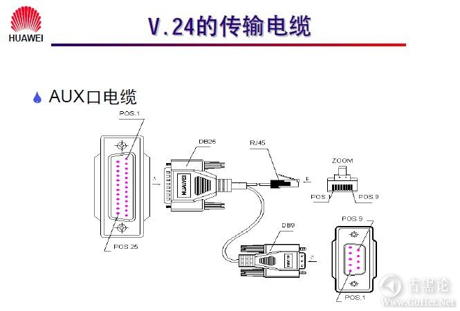 网络工程师之路_第二章|常见网络接口与线缆 24-AUX 口电缆.jpg