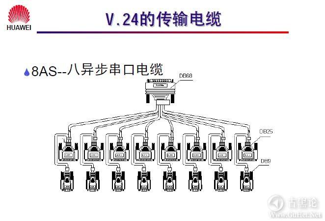 网络工程师之路_第二章|常见网络接口与线缆 25-8AS——八异步串口电缆.jpg