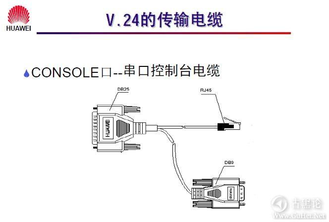 网络工程师之路_第二章|常见网络接口与线缆 26-Console 口——串口控制台电缆.jpg