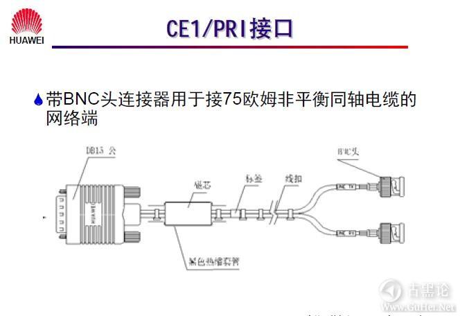 网络工程师之路_第二章|常见网络接口与线缆 33-CE1 PRI 接口.jpg