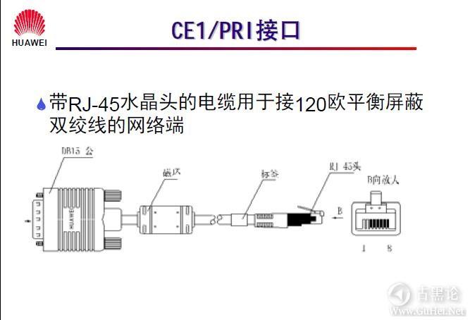 网络工程师之路_第二章|常见网络接口与线缆 34-CE1 PEI 接口(续).jpg