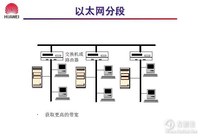 网络工程师之路_第三章|以太网交换机基础 6-以太网分段.jpg