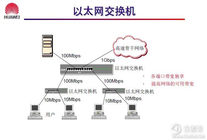 网络工程师之路_第三章|以太网交换机基础 7-以太网交换机.jpg