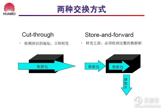 网络工程师之路_第三章|以太网交换机基础 8-两种交换方式.jpg