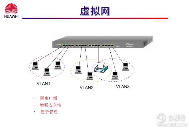 网络工程师之路_第三章|以太网交换机基础 11-虚拟网.jpg