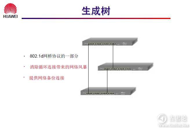 网络工程师之路_第三章|以太网交换机基础 13-生成树.jpg