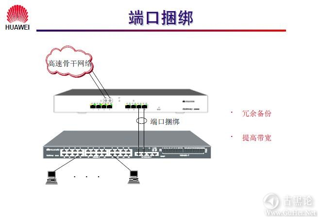 网络工程师之路_第三章|以太网交换机基础 12-端口捆绑.jpg