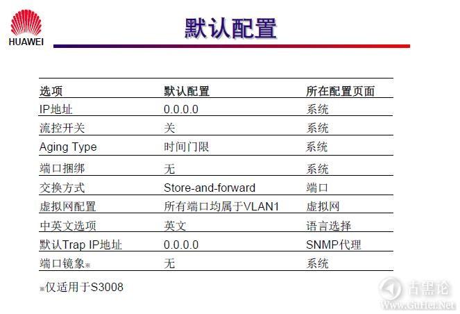 网络工程师之路_第四章|LAN Switch 配置 5-默认配置.jpg