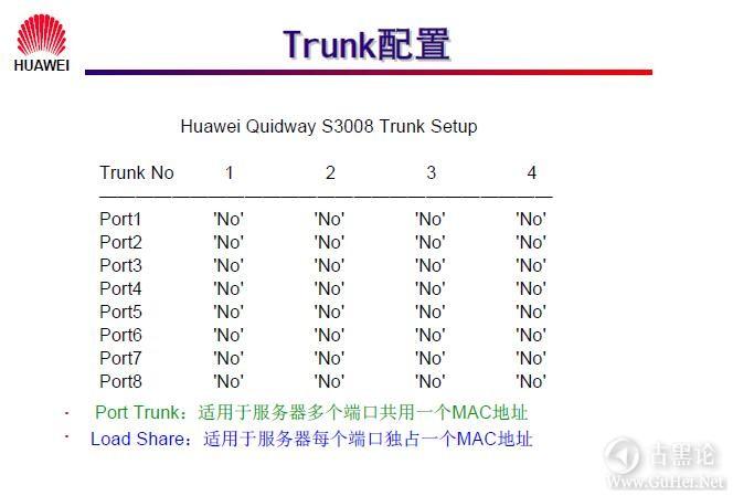 网络工程师之路_第四章|LAN Switch 配置 12-Trunk配置.jpg