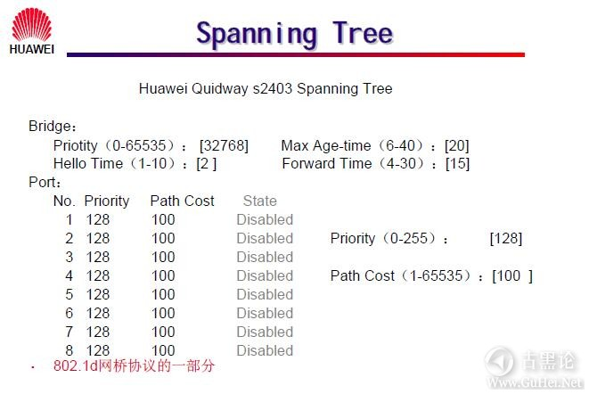 网络工程师之路_第四章|LAN Switch 配置 13-Spanning Tree.jpg
