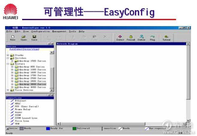 网络工程师之路_第五章|路由器基础及原理 19可管理性 —— EasyConfig.jpg