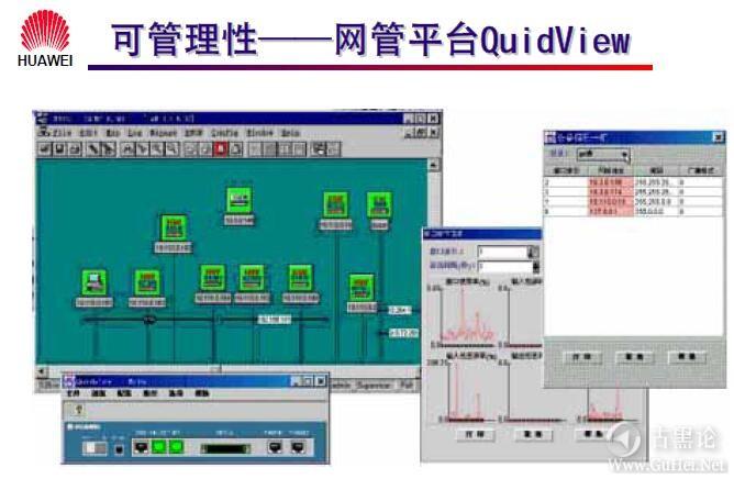 网络工程师之路_第五章|路由器基础及原理 20-可管理性——基于网管平台的QuidView.jpg