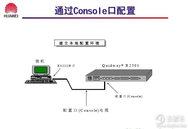 网络工程师之路_第六章 路由器配置简介 3-通过Console配置路由器.jpg