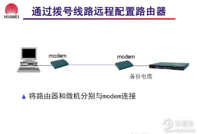 网络工程师之路_第六章 路由器配置简介 9-通过拨号线路远程配置路由器.jpg