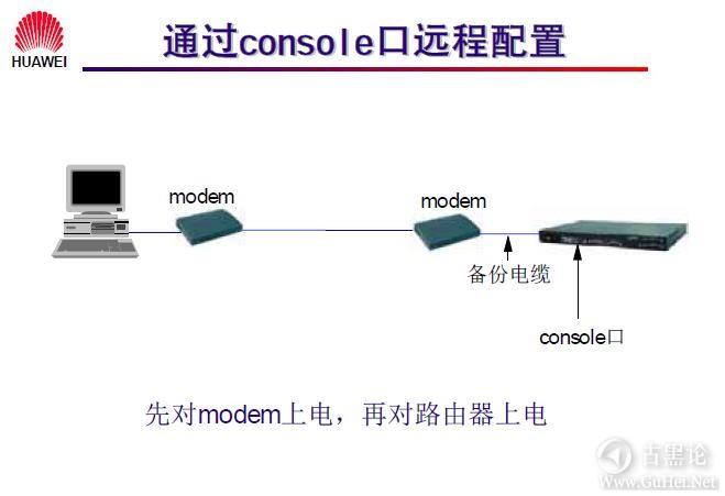 网络工程师之路_第六章 路由器配置简介 10-通过Console口远程配置路由器.jpg