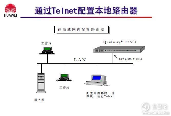 网络工程师之路_第六章 路由器配置简介 13-通过 Telnet 配置同一局域网内的路由器.jpg