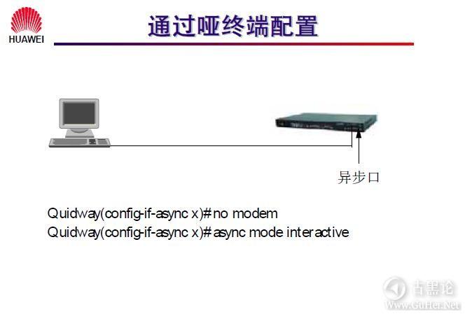 网络工程师之路_第六章 路由器配置简介 15-通过哑终端配置路由器.jpg