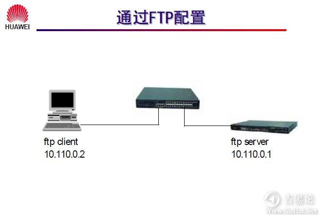 网络工程师之路_第六章 路由器配置简介 16-通过FTP配置路由器.jpg