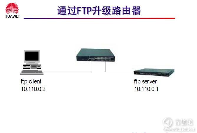 网络工程师之路_第六章 路由器配置简介 36- 通过FTP升级路由器.jpg