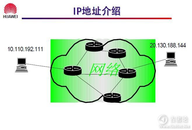 网络工程师之路_第七章|网络层基础及子网规划 10-IP地址介绍.jpg