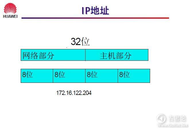 网络工程师之路_第七章|网络层基础及子网规划 11-IP地址.jpg