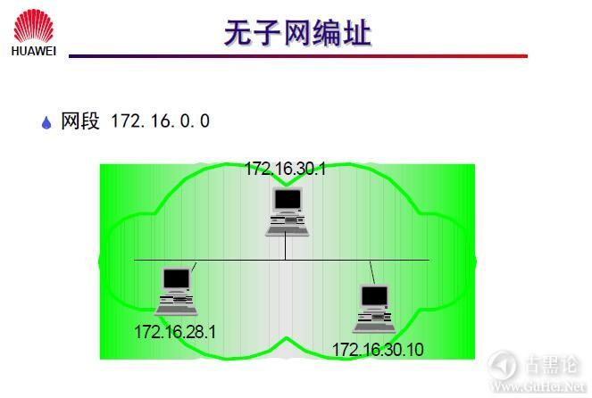 网络工程师之路_第七章|网络层基础及子网规划 16-无子网编址.jpg