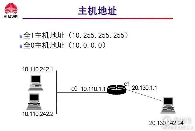 网络工程师之路_第七章|网络层基础及子网规划 15-主机地址.jpg