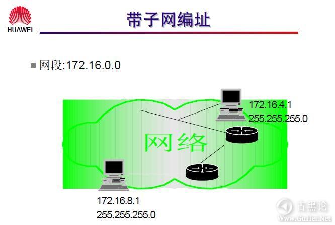 网络工程师之路_第七章|网络层基础及子网规划 17-带子网编址.jpg