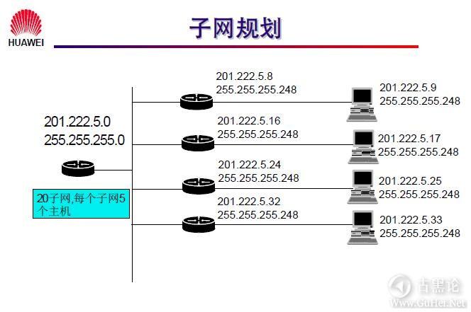 网络工程师之路_第七章|网络层基础及子网规划 19-子网规划.jpg