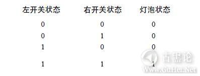 编码的奥秘10_章逻辑与开关 6-简化表.jpg