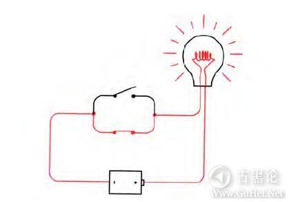 编码的奥秘10_章逻辑与开关 9-灯泡亮.jpg