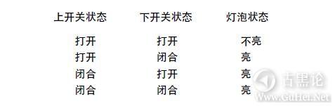 编码的奥秘10_章逻辑与开关 11-工作.jpg
