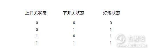 编码的奥秘10_章逻辑与开关 12-工作.jpg