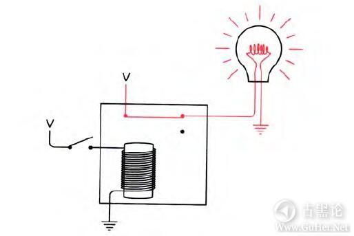 编码的奥秘11_逻辑门电路 14-灯泡.jpg
