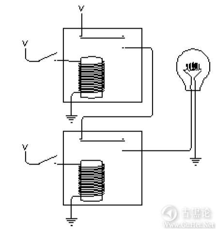 编码的奥秘11_逻辑门电路 16-灯泡.jpg