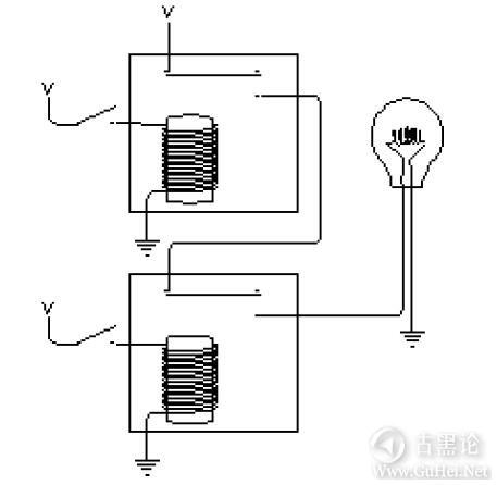 编码的奥秘11_逻辑门电路 21-灯泡.jpg
