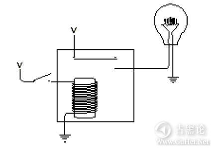 编码的奥秘11_逻辑门电路 58-灯泡.jpg