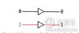 编码的奥秘11_逻辑门电路 60-反向器.jpg