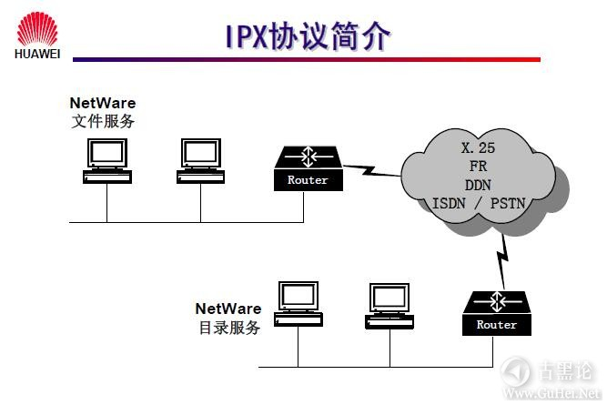 网络工程师之路_第八章|IPX协议及配置 1-IPX协议简介.jpg