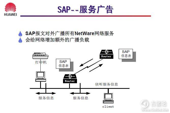 网络工程师之路_第八章|IPX协议及配置 8-SAP-——服务广告.jpg