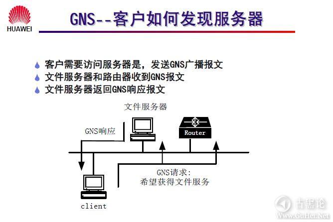 网络工程师之路_第八章|IPX协议及配置 9-GNS--客户如何发现服务器.jpg