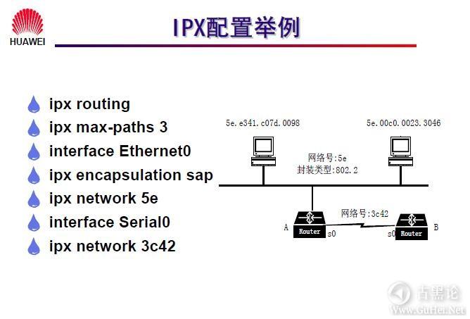 网络工程师之路_第八章|IPX协议及配置 12-IPX配置举例.jpg