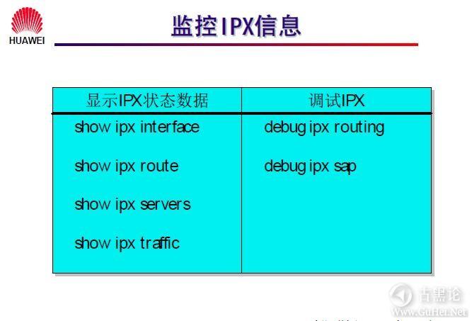 网络工程师之路_第八章|IPX协议及配置 13-监控 IPX 信息.jpg