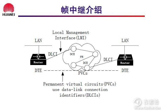 网络工程师之路_第九章|常见广域网协议及配置 30- 帧中继介绍.jpg