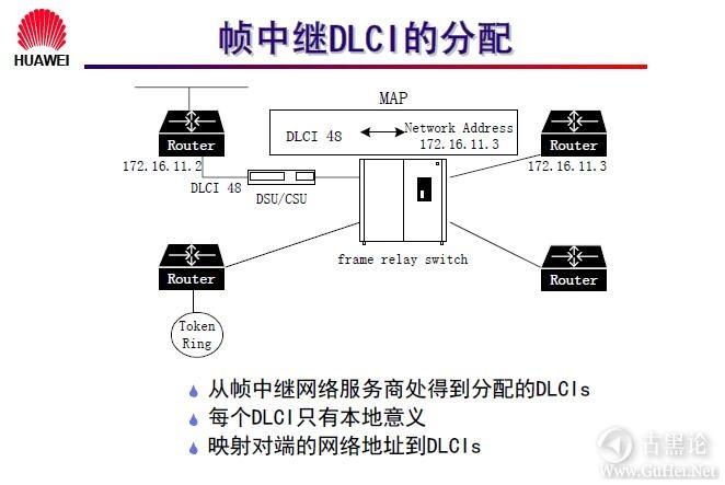 网络工程师之路_第九章|常见广域网协议及配置 33-帧中继DLCI的分配.jpg